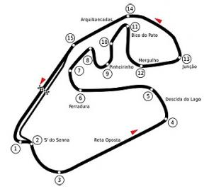 Formula 1 - Sirkuit Interlagos Brazil